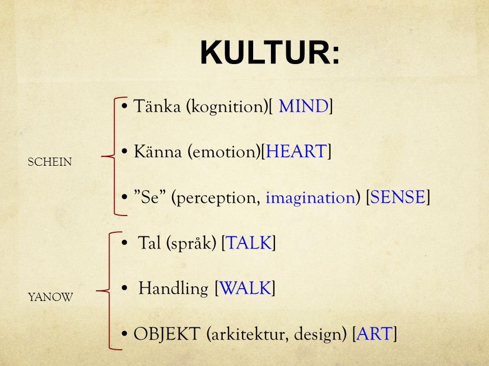 Tänka (kognition)[ MIND] Känna (emotion)[HEART]